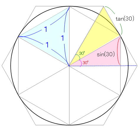三平方の定理から円周率を計算 ... : 図形の角 : すべての講義